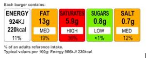 nutritionele informatie